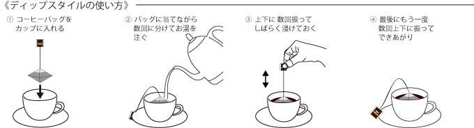 コーヒーバッグコーヒーの美味しい淹れ方